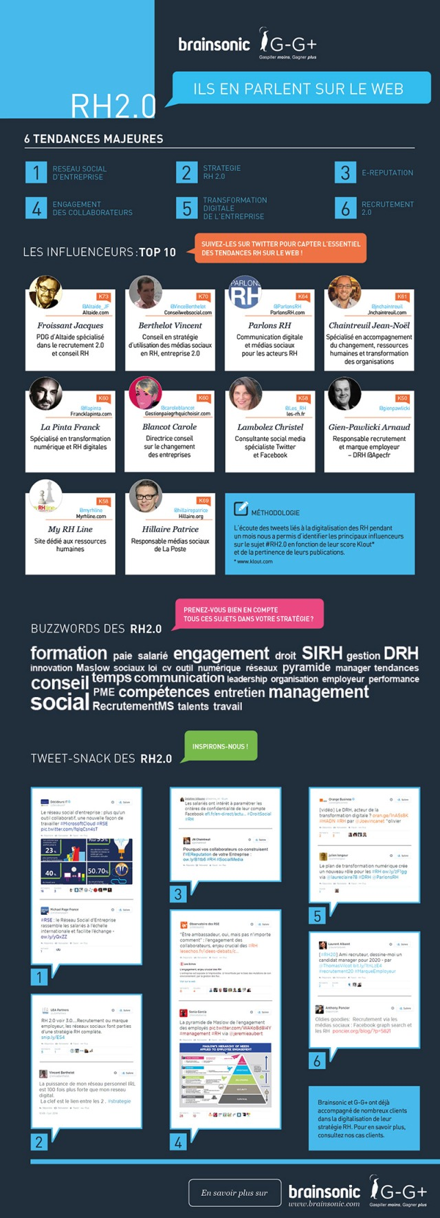 RH influenceurs