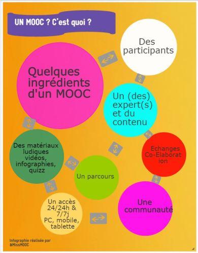 MOOC c'est quoi